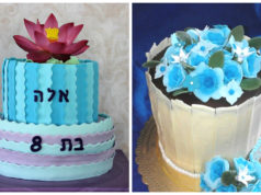Competition: Most Reputable Cake Artist