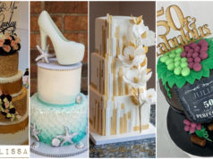 Vote: Worlds Super Astonishing Cake Masterpiece