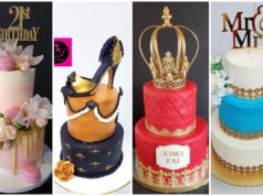Vote: Decorator of the Worlds Super Exquisite Cakes